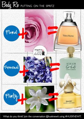Puttin' On The Spritz: Summer Perfume for Women