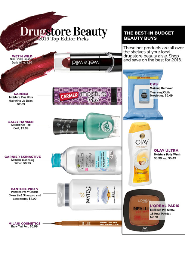 Drumroll...The Best In Drugstore Beauty for 2016 is...