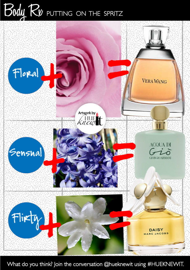 Puttin' On The Spritz: Summer Perfume for Women