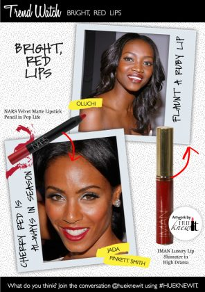Pick the Best Red Lipsticks for Your Skin Tone